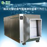 纳米光催化废气除臭净化设备方口